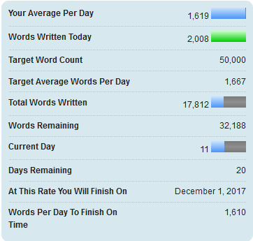Busy Busy Busy & NaNoWriMo Too